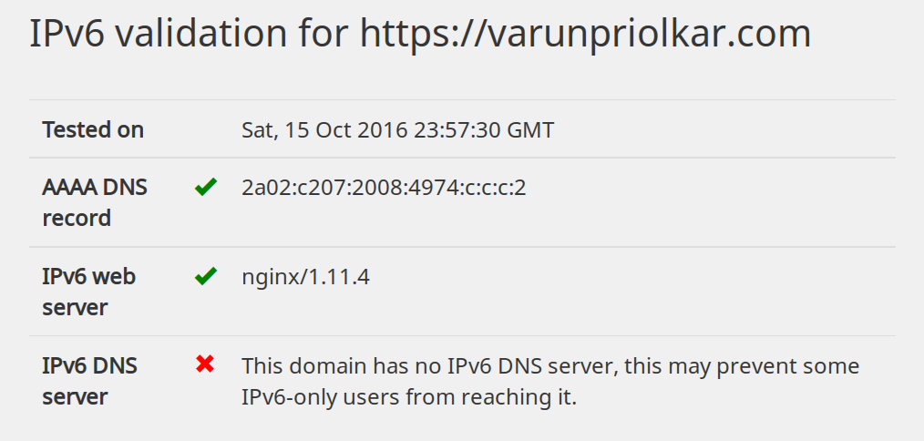 IPv6 should be working on this blog! | Varun Priolkar
